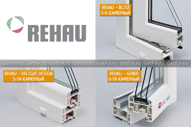 ПВХ профиль - Rehau
