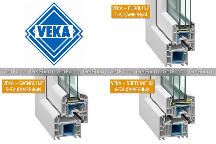 ПВХ профиль - Veka