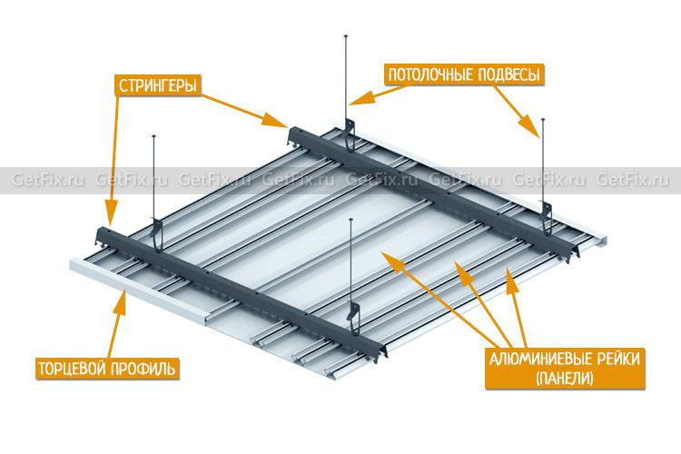 Устройство алюминиевых подвесных потолков