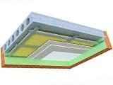 Звукоизоляция потолка в квартире панельного или кирпичного дома
