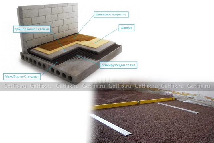 Звукоизоляция бетонного основания